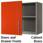 There are two pieces to every cabinet.